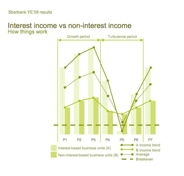 sber2-income