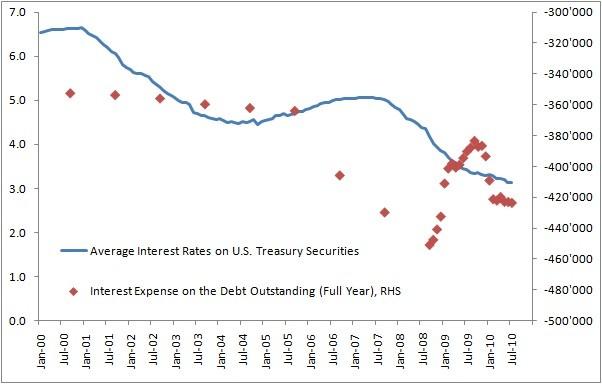 Эрик Найман: угроза дефляции в США