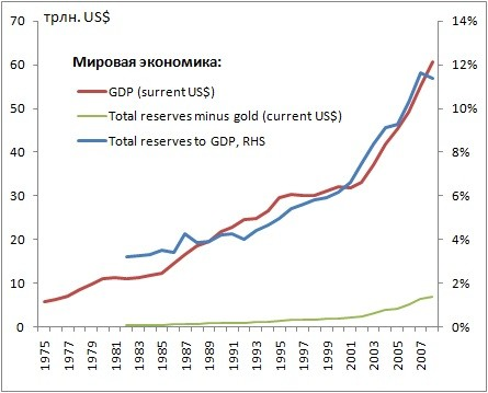 Эрик Найман: миф о росте мировой экономики и неизбежность скачка инфляции