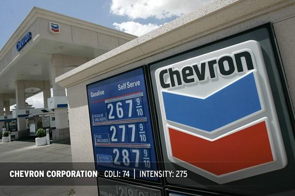 Американская Chevron претендует на украинскую газотранспортную систему