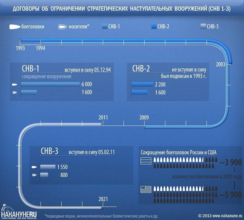 """Сначала """"санкции в обмен на ядерное оружие"""", а потом - Украина, Сирия..."""