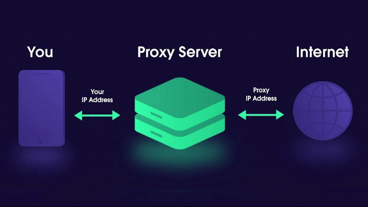 Высокоскоростные приватные прокси HTTP(s) и SOCKS5