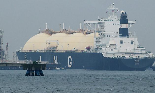 Нефтегазовое ралли и неуверенный Dow Jones