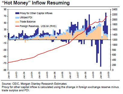 morgan stanley inflow