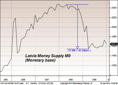 Российская экономика: отмучались!