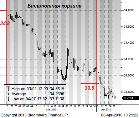 stockinfocus.ru