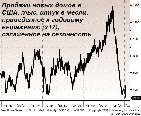 stockinfocus.ru