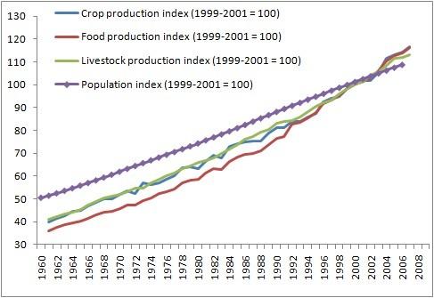 Эрик Найман: продовольственный кризис и аграрная инфляция