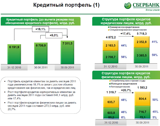 МВФ: российские банки более уязвимы, чем показывают стресс-тесты ЦБР