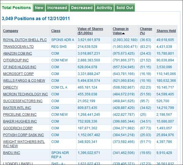 Почему растут акции Apple Inc. (NASDAQ:AAPL), или Institutional squeeze