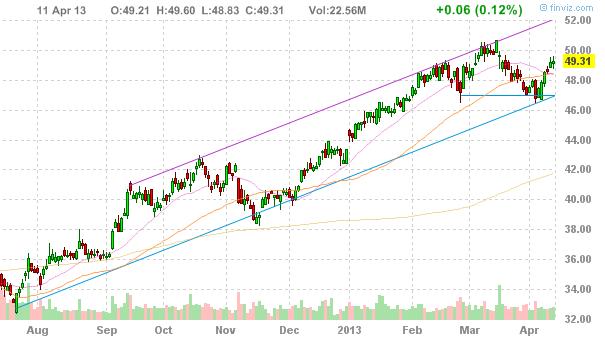 Акции JPMorgan Chase & Co. (NYSE:JPM)