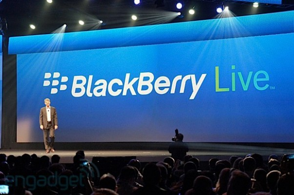 Blackberry (NASDAQ:BBRY)
