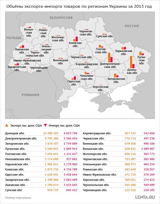 Правда, ложь и статистика по-украински