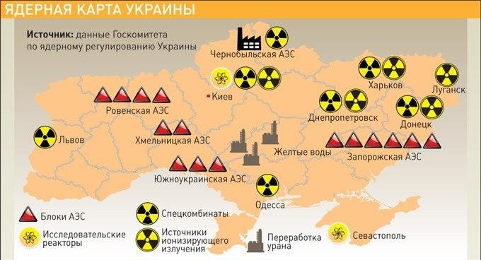 Сможет ли Украина стать ядерной державой