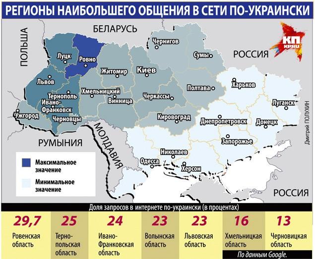 Украинцы предпочитают русский