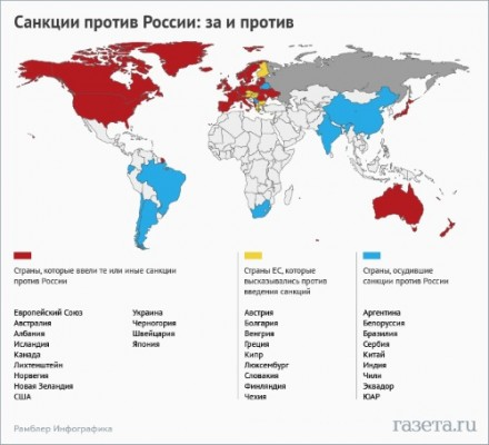"""складывающаяся блокада России Западом """"шагает по миру"""""""