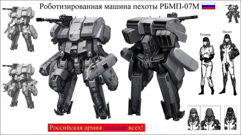 Чья армия сильнее?