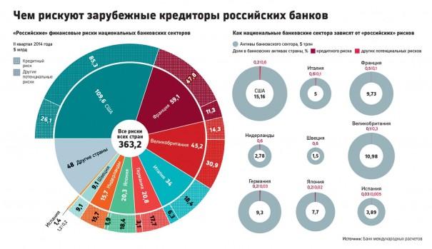 того, чтобы какие иностранные акции недоступны через российского брокера Салтыкова