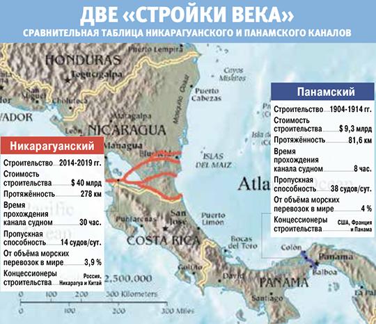 Россия и Китай утопят американскую гегемонию в Никарагуанском канале