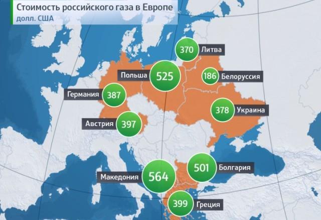 Энергетический союз Европы: миф или реальность?