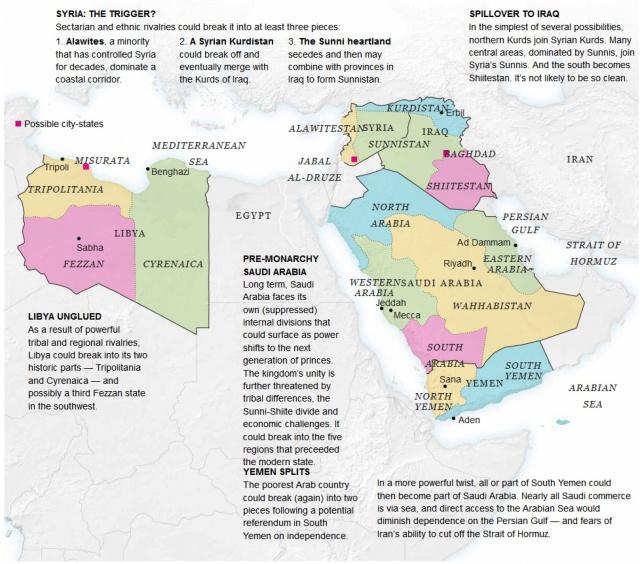 Дробление Саудовской Аравии
