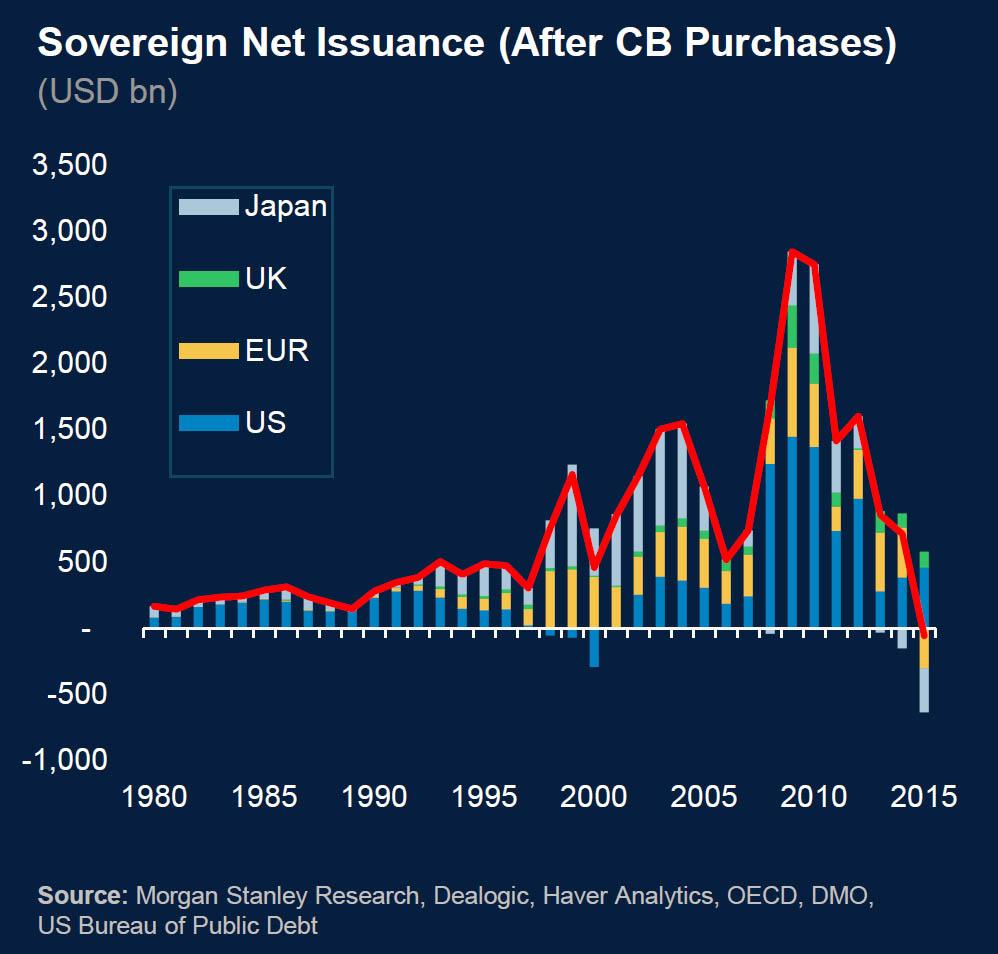 Government-Debt-2015
