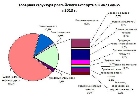 1436271267_rossiya-eksport
