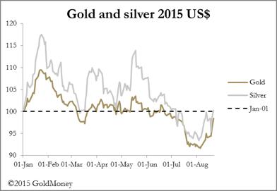 Цена на золото (коричневым) и серебро (серым) в 2015 году, в $