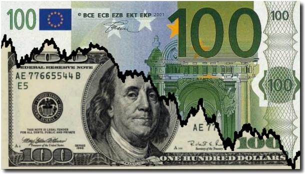 Неутешительный прогноз по доллару и евро на конец недели