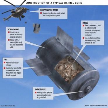 Начинка бочковой бомбы