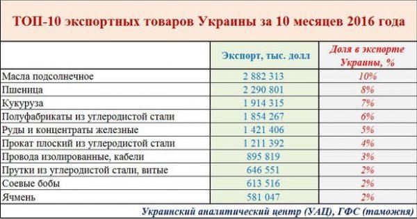 """Белорусский лагерь для украинцев, или Как мы движемся в пункт """"ж"""""""