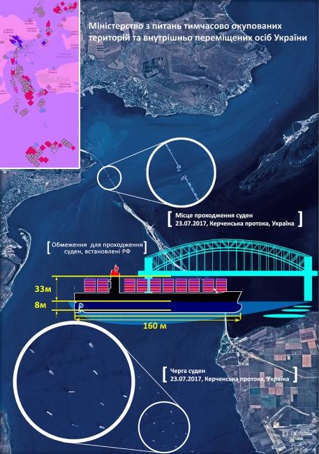 «Страшный» Керченский мост: в Мариуполь прошел 200-метровый балкер из США