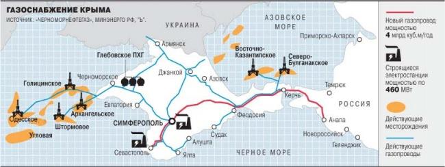 Крым отказывается от собственного газа