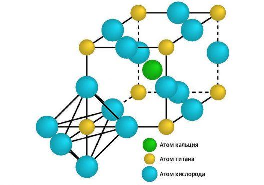 Структура перовскита напоминает неправильный куб