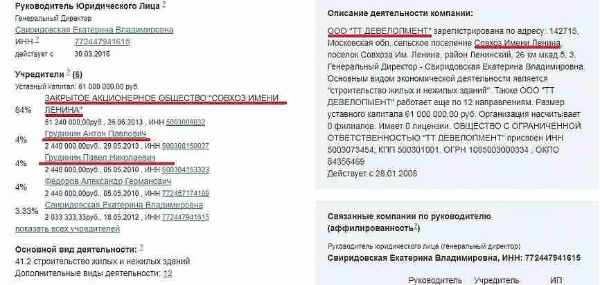 «Оазис социализма» Павла Грудинина: интересно продал земли